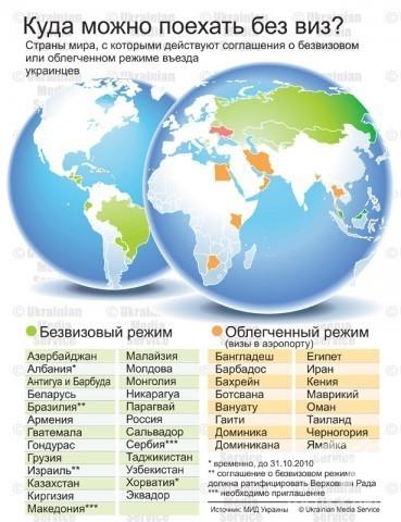 Куда россиянин может поехать без визы в 2018 году